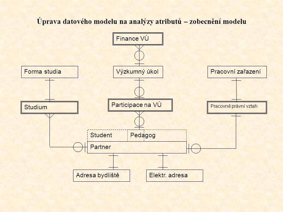 Úprava datového modelu na analýzy atributů – zobecnění modelu