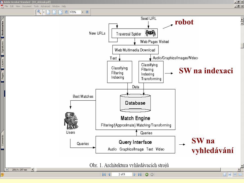 robot SW na indexaci SW na vyhledávání