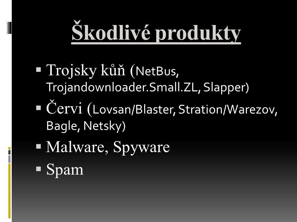 Škodlivé produkty Trojsky kůň (NetBus, Trojandownloader.Small.ZL, Slapper) Červi (Lovsan/Blaster, Stration/Warezov, Bagle, Netsky)