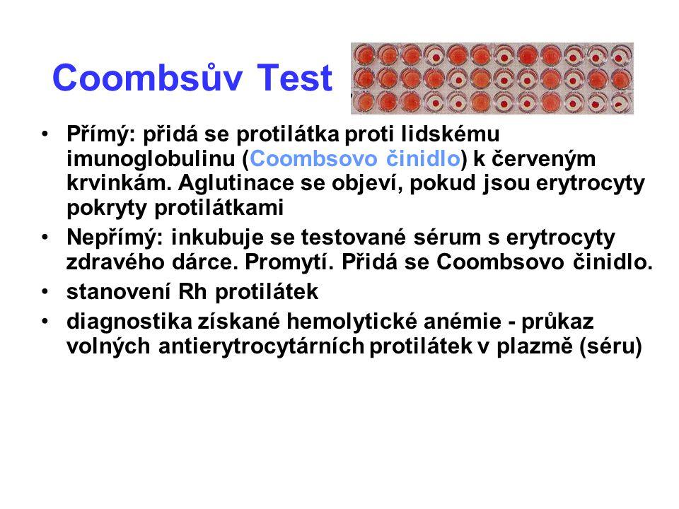 Coombsův Test