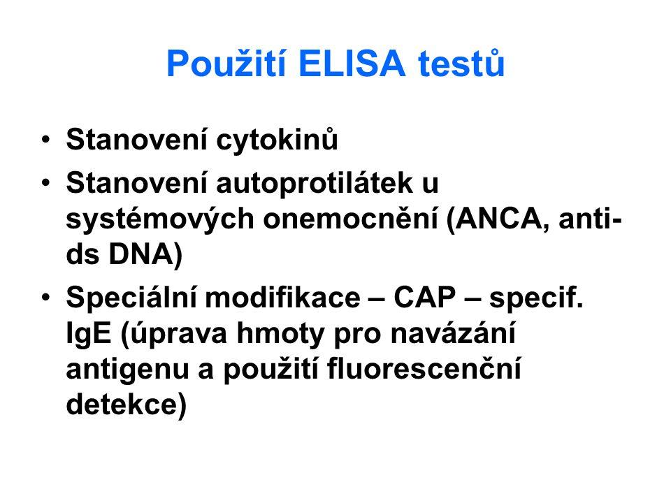 Použití ELISA testů Stanovení cytokinů