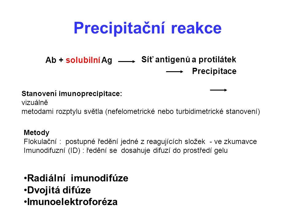 Precipitační reakce Radiální imunodifúze Dvojitá difúze