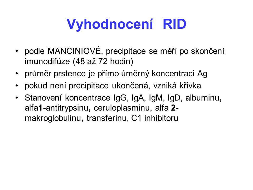 Vyhodnocení RID podle MANCINIOVÉ, precipitace se měří po skončení imunodifúze (48 až 72 hodin) průměr prstence je přímo úměrný koncentraci Ag.