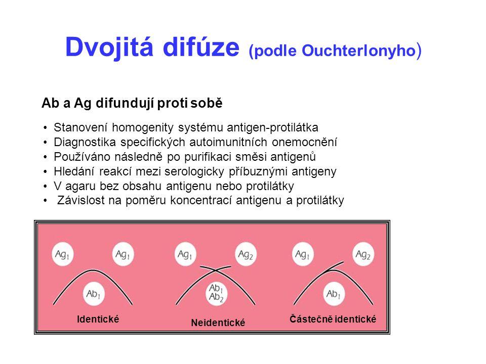 Dvojitá difúze (podle Ouchterlonyho)