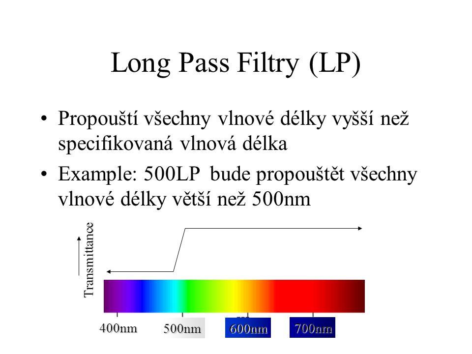Long Pass Filtry (LP) Propouští všechny vlnové délky vyšší než specifikovaná vlnová délka.