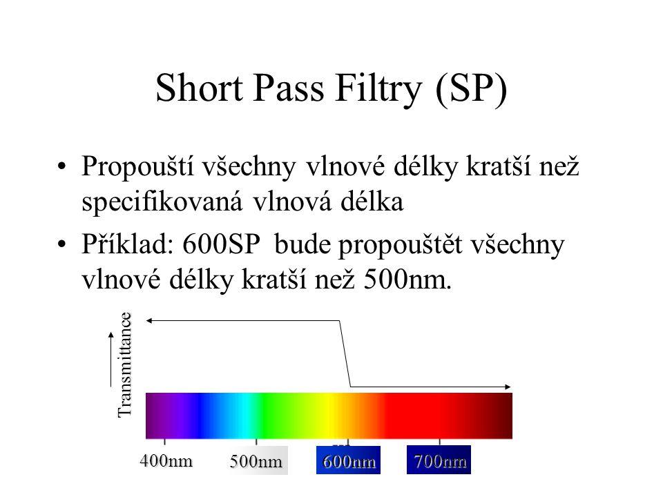 Short Pass Filtry (SP) Propouští všechny vlnové délky kratší než specifikovaná vlnová délka.