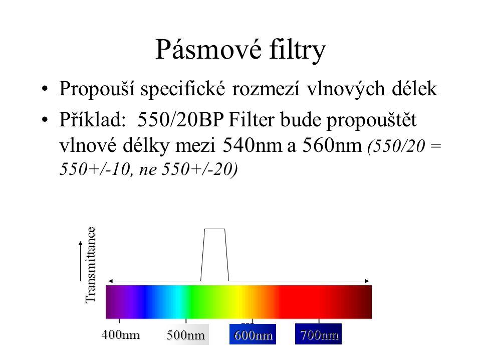 Pásmové filtry Propouší specifické rozmezí vlnových délek