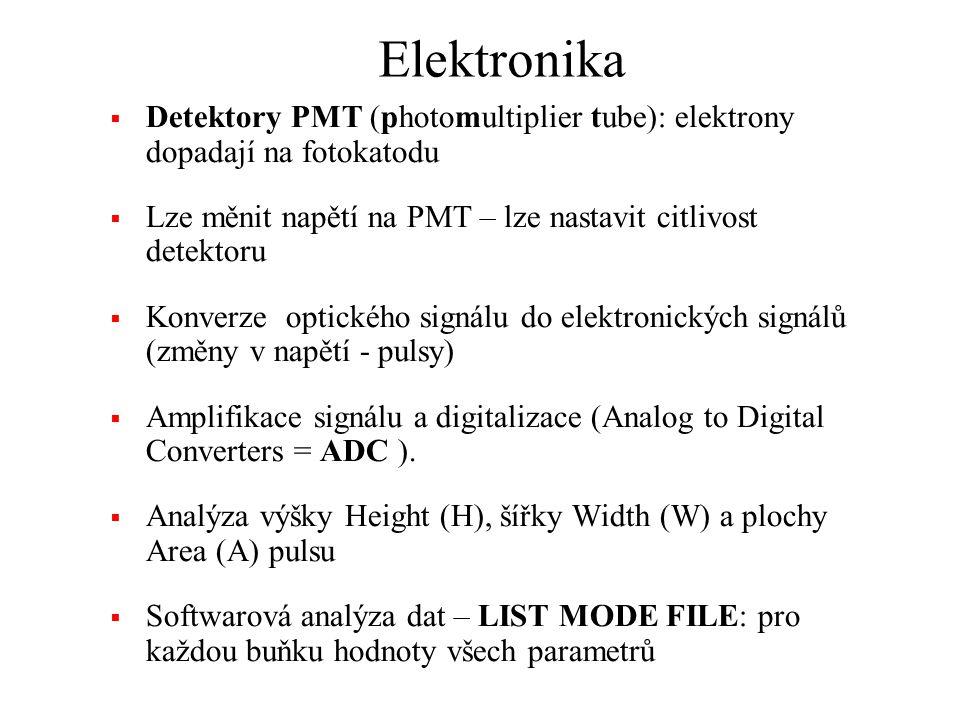 Elektronika Detektory PMT (photomultiplier tube): elektrony dopadají na fotokatodu. Lze měnit napětí na PMT – lze nastavit citlivost detektoru.