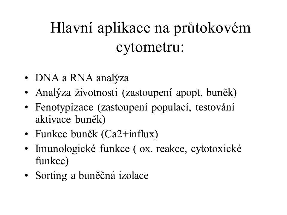 Hlavní aplikace na průtokovém cytometru: