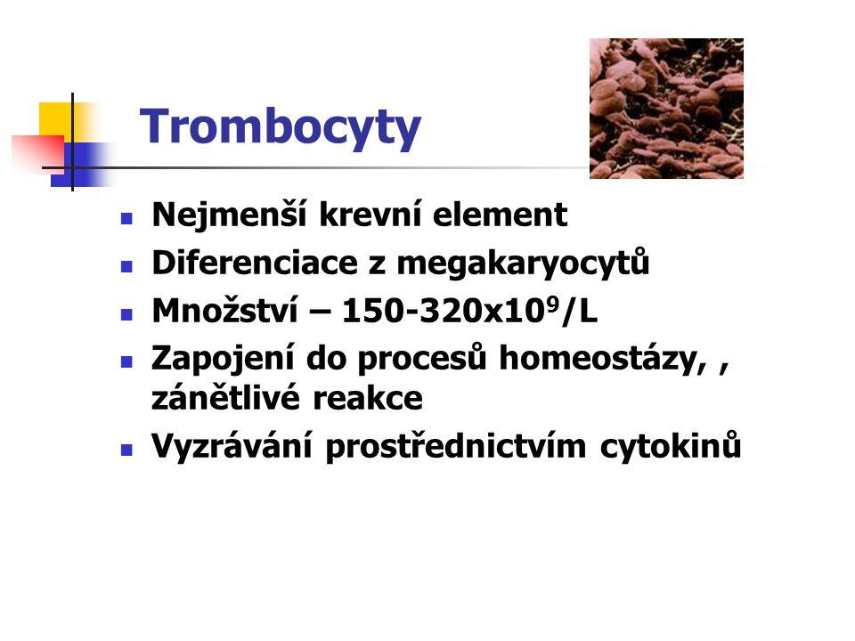 Trombocyty Nejmenší krevní element Diferenciace z megakaryocytů