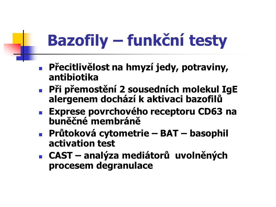 Bazofily – funkční testy