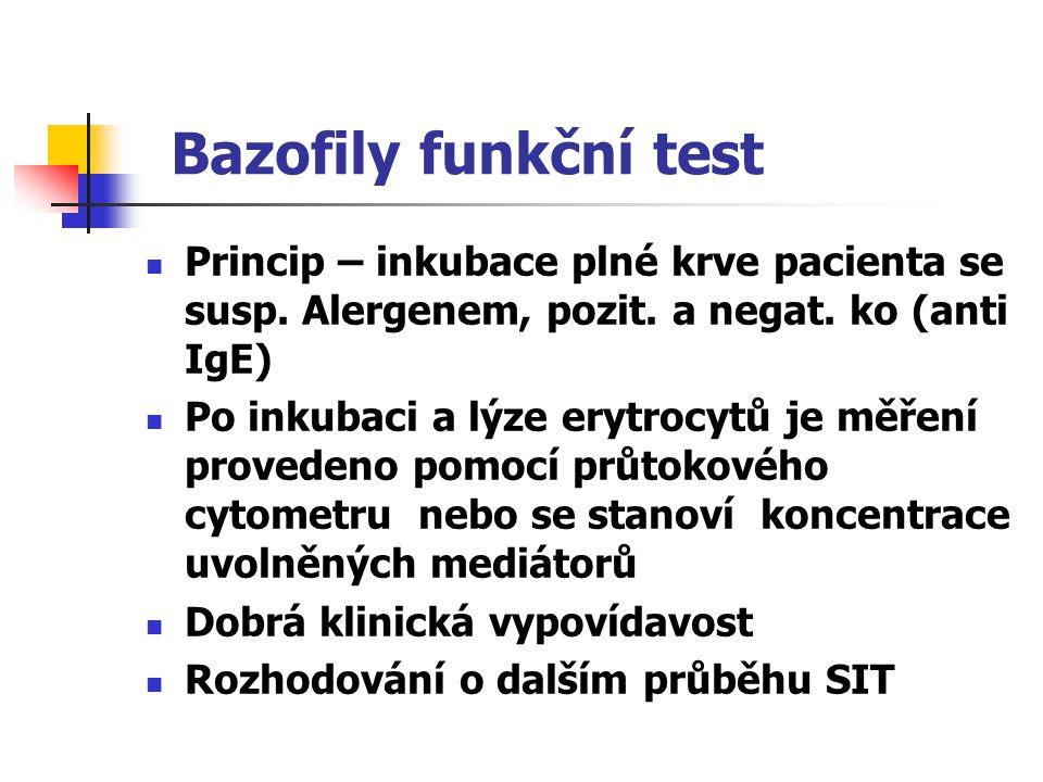 Bazofily funkční test Princip – inkubace plné krve pacienta se susp. Alergenem, pozit. a negat. ko (anti IgE)