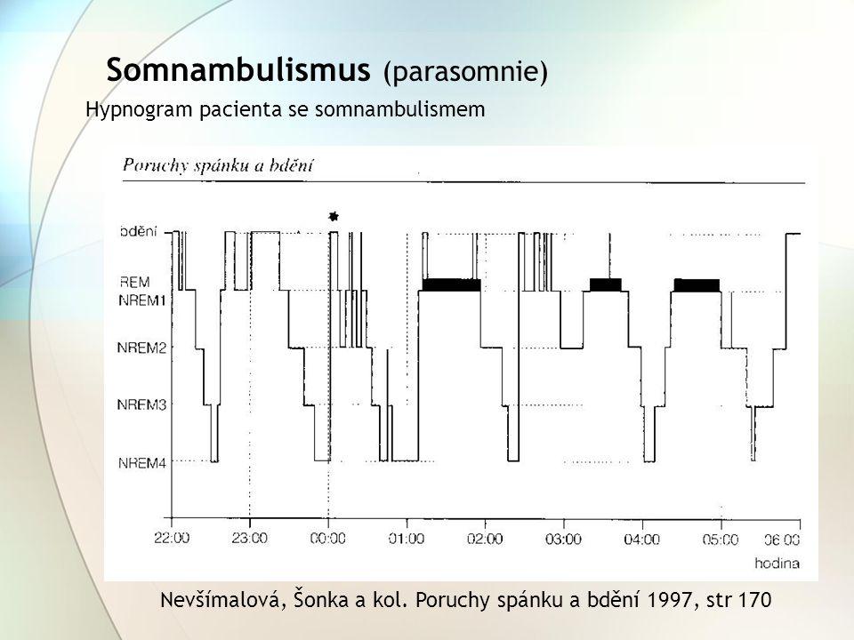 Somnambulismus (parasomnie)