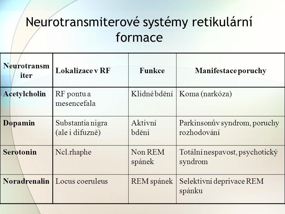 Neurotransmiterové systémy retikulární formace