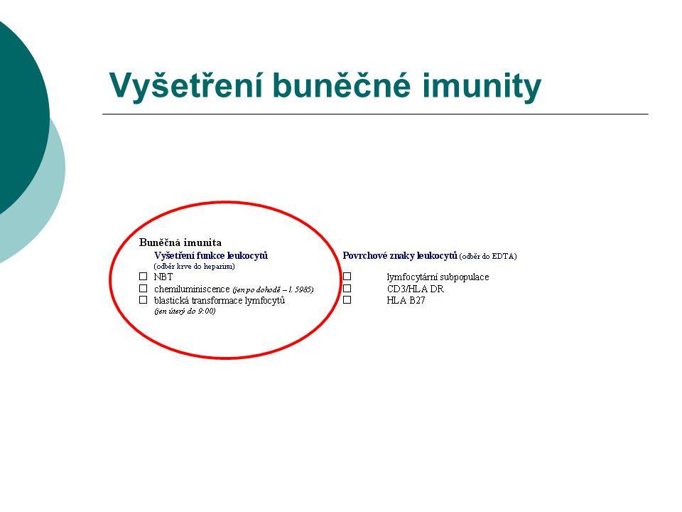 Vyšetření buněčné imunity