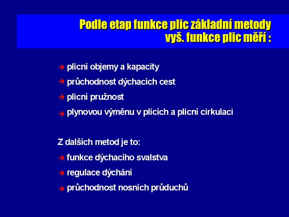 Podle etap funkce plic základní metody