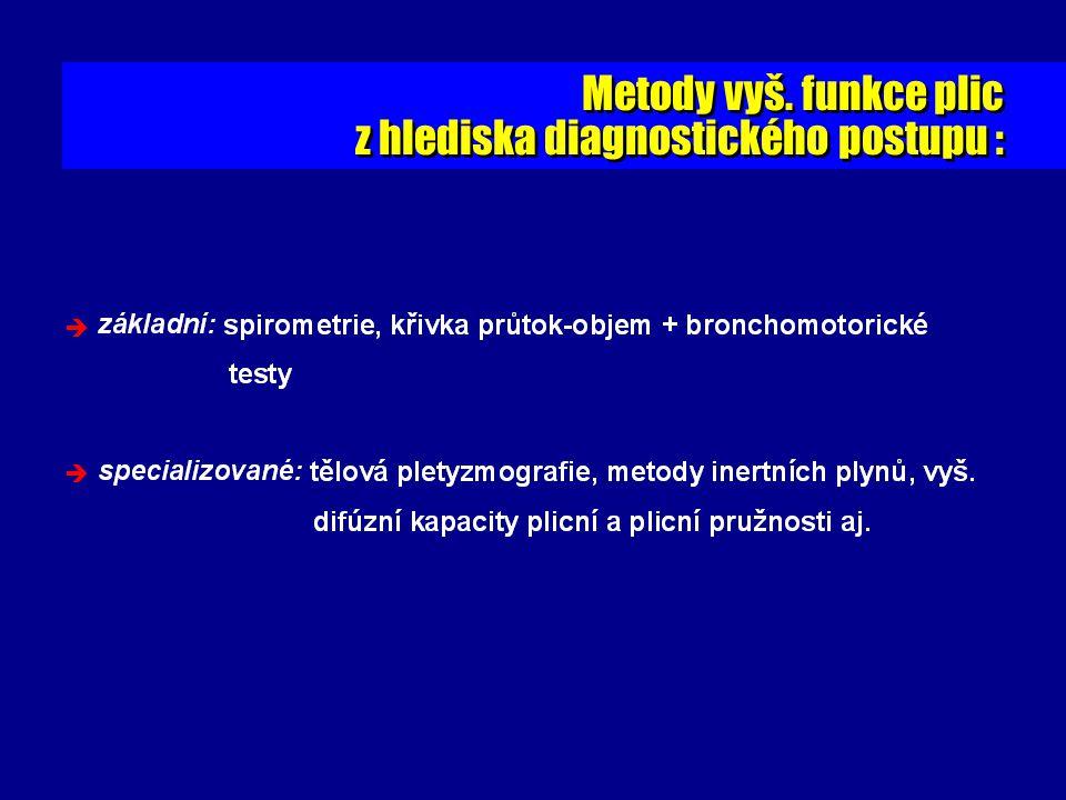 Metody vyš. funkce plic z hlediska diagnostického postupu :