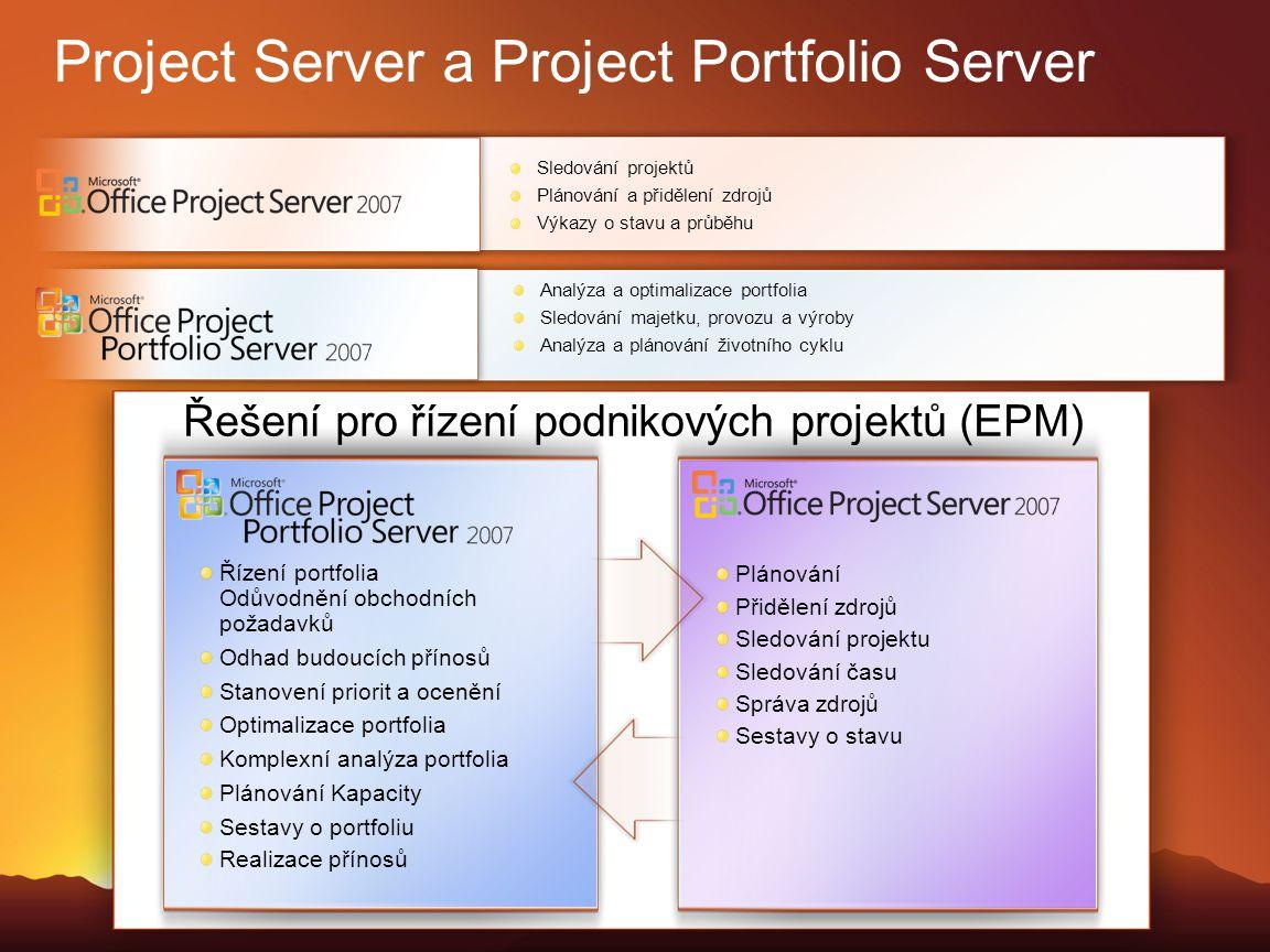Project Server a Project Portfolio Server