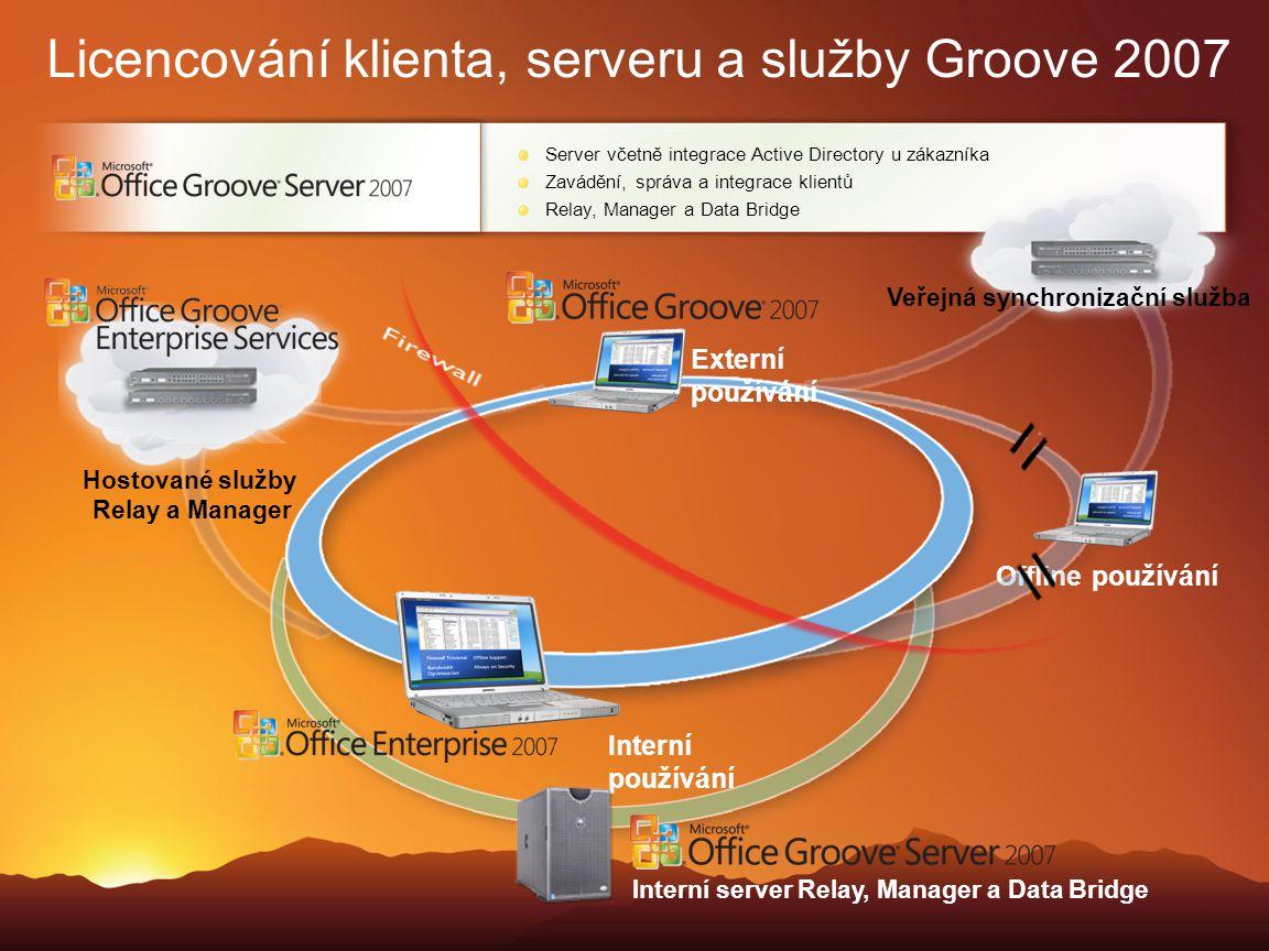 Licencování klienta, serveru a služby Groove 2007