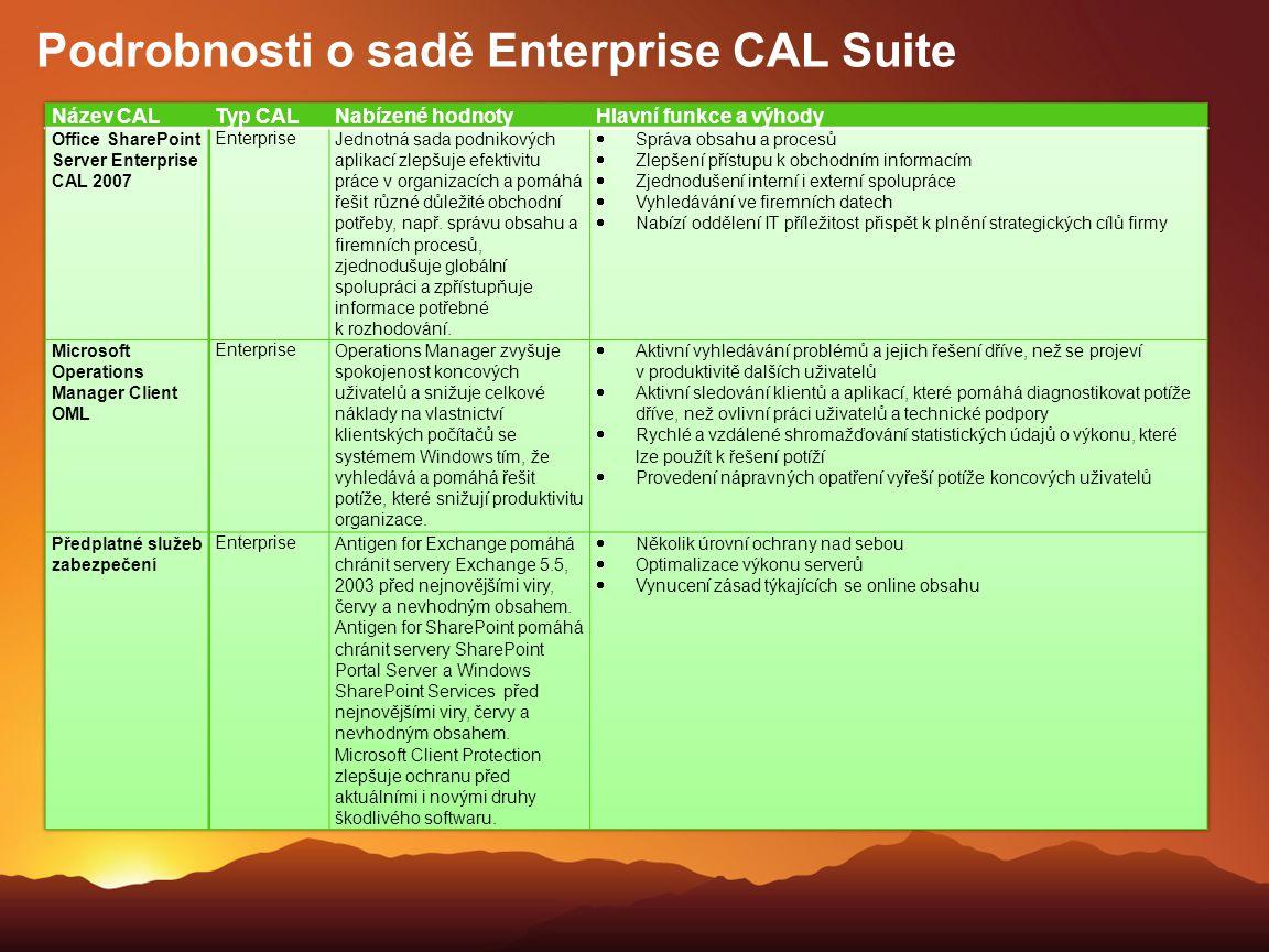 Podrobnosti o sadě Enterprise CAL Suite