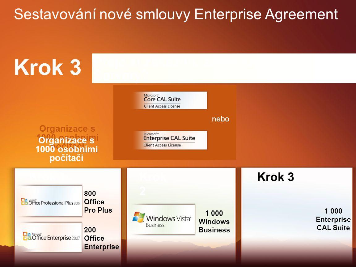 Krok 3 Sestavování nové smlouvy Enterprise Agreement