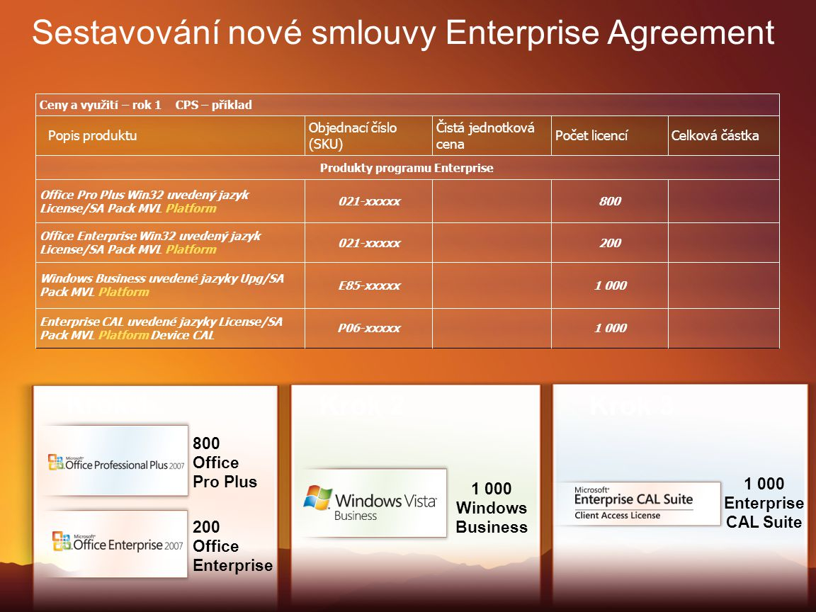 Produkty programu Enterprise