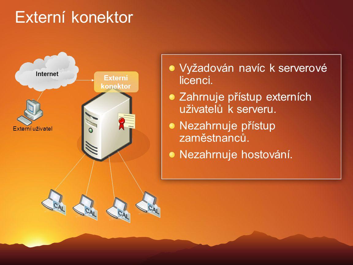 Externí konektor CAL CAL CAL CAL Vyžadován navíc k serverové licenci.