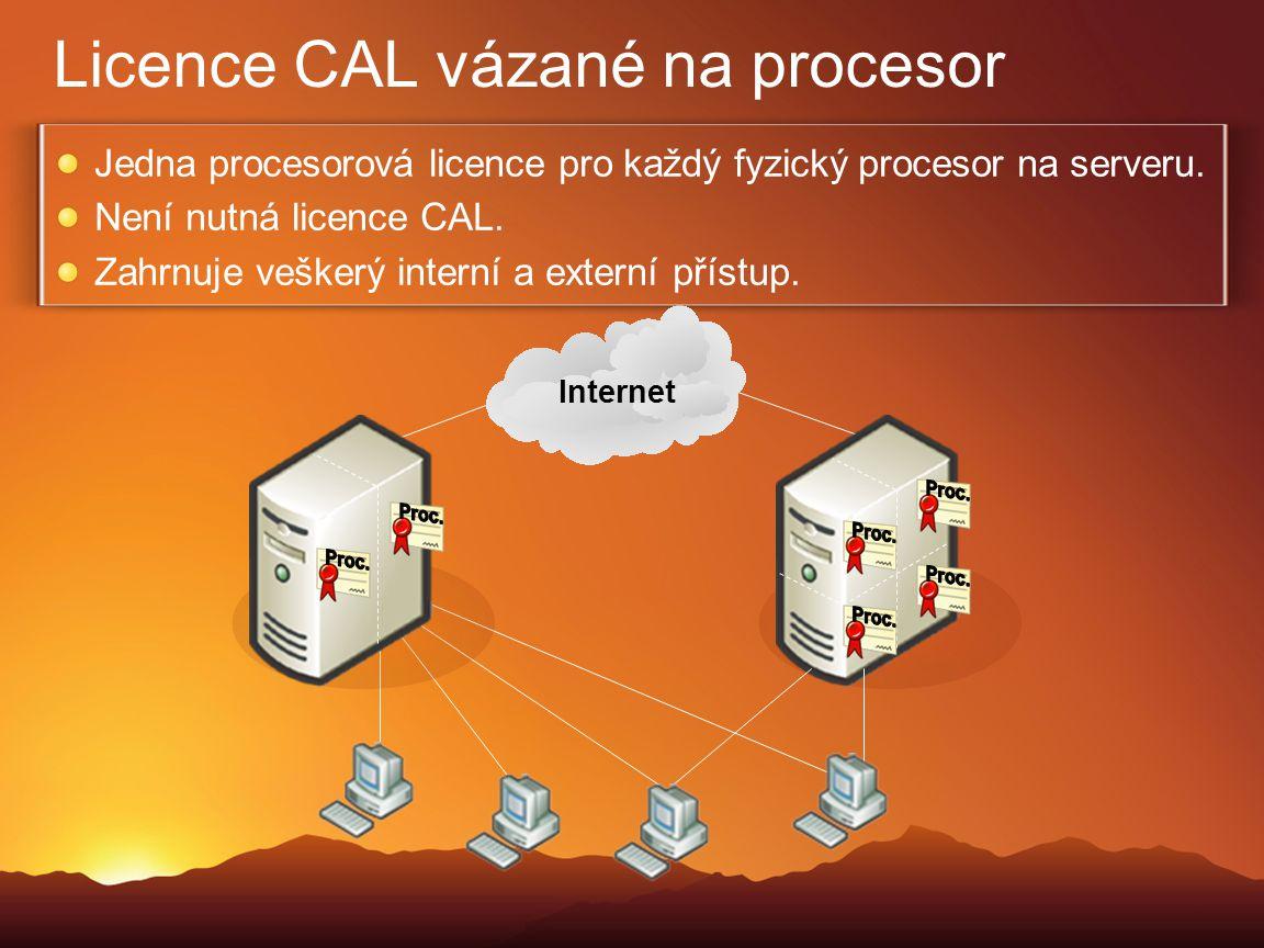 Licence CAL vázané na procesor