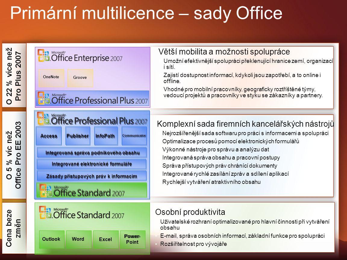 Primární multilicence – sady Office