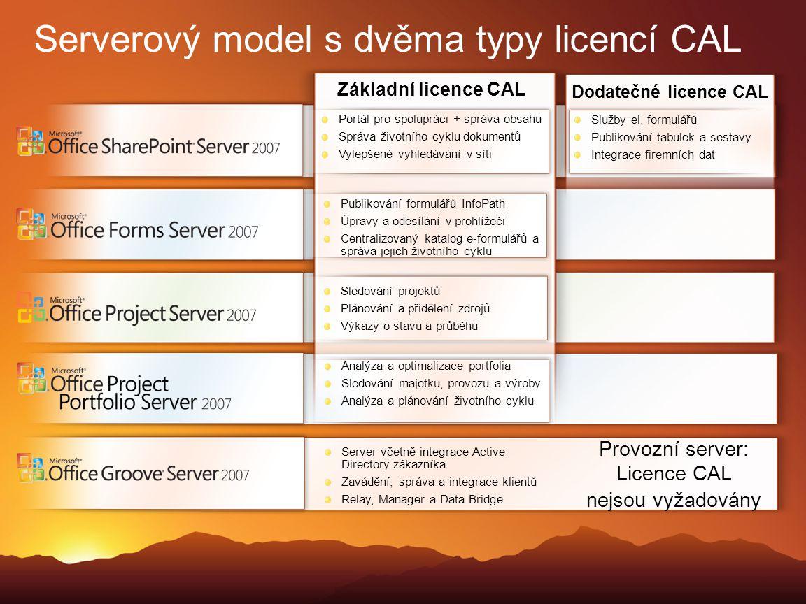 Serverový model s dvěma typy licencí CAL