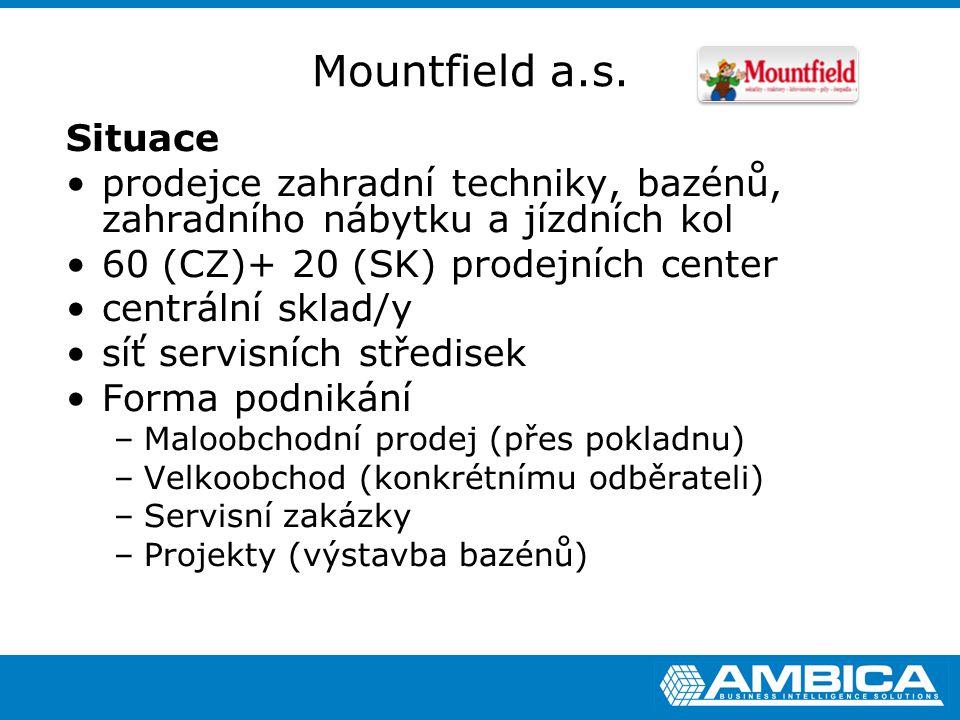 Mountfield a.s. Situace. prodejce zahradní techniky, bazénů, zahradního nábytku a jízdních kol. 60 (CZ)+ 20 (SK) prodejních center.