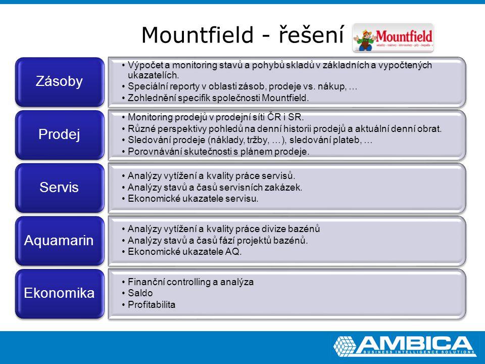 Mountfield - řešení Zásoby. Výpočet a monitoring stavů a pohybů skladů v základních a vypočtených ukazatelích.