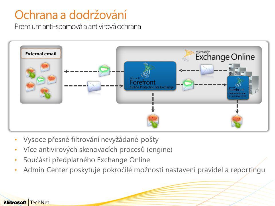 Ochrana a dodržování Premium anti-spamová a antivirová ochrana