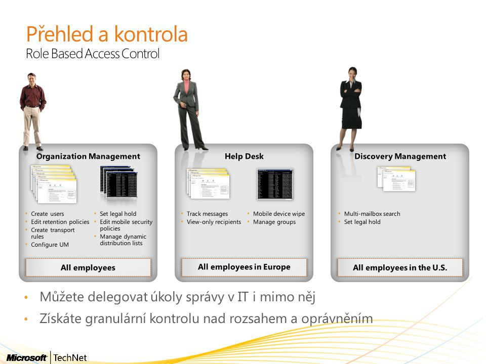Přehled a kontrola Role Based Access Control