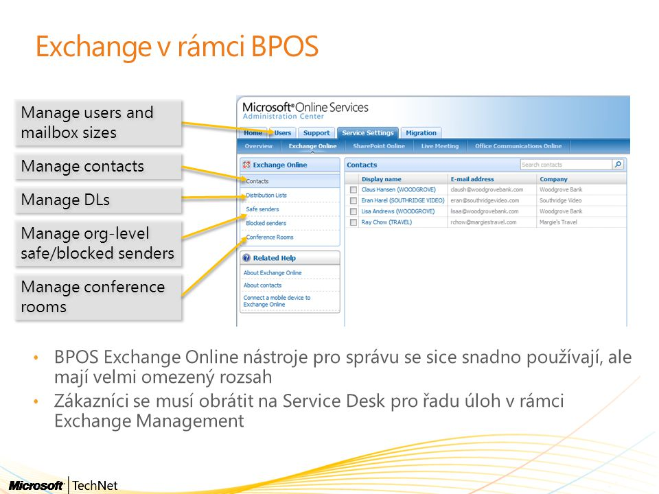 Exchange v rámci BPOS Manage users and mailbox sizes. Manage contacts. Manage DLs. Manage org-level safe/blocked senders.