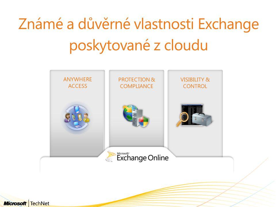 Známé a důvěrné vlastnosti Exchange poskytované z cloudu