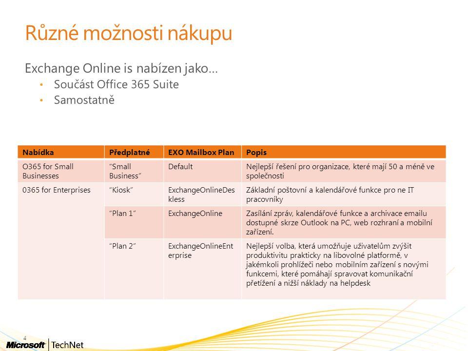 Různé možnosti nákupu Exchange Online is nabízen jako…