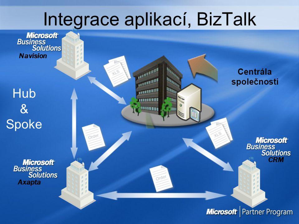 Integrace aplikací, BizTalk