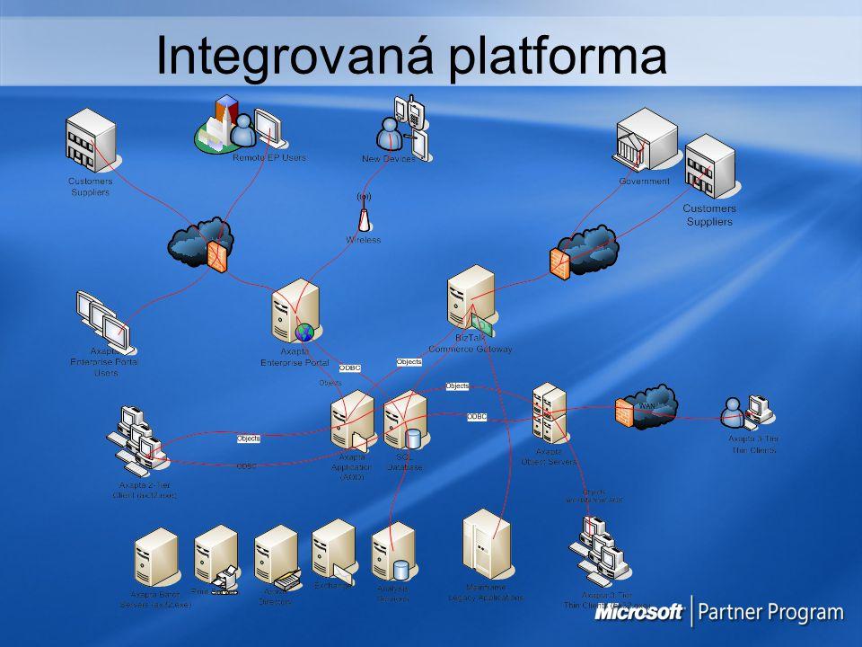 Integrovaná platforma