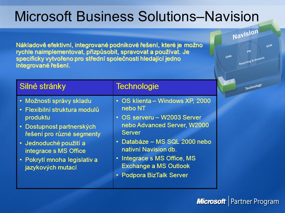 Microsoft Business Solutions–Navision
