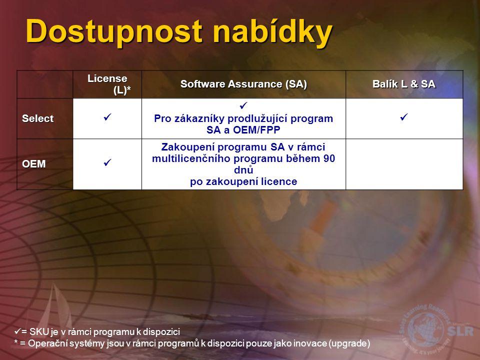 Dostupnost nabídky License (L)* Software Assurance (SA) Balík L & SA
