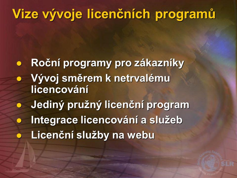 Vize vývoje licenčních programů