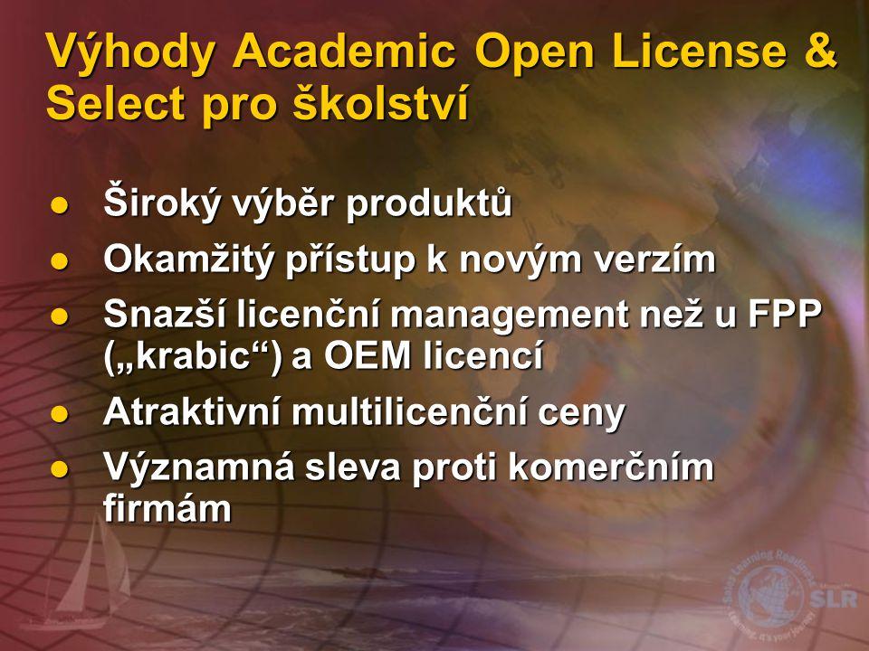 Výhody Academic Open License & Select pro školství