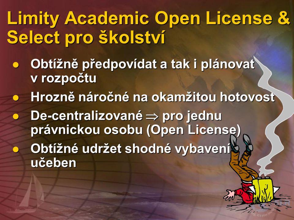 Limity Academic Open License & Select pro školství