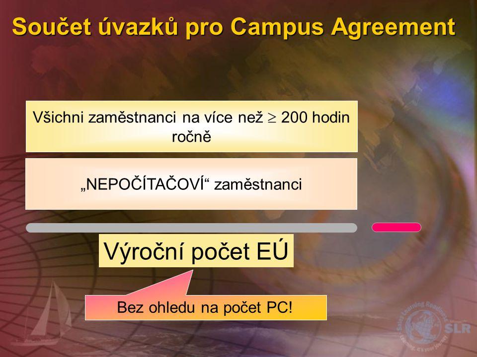 Součet úvazků pro Campus Agreement