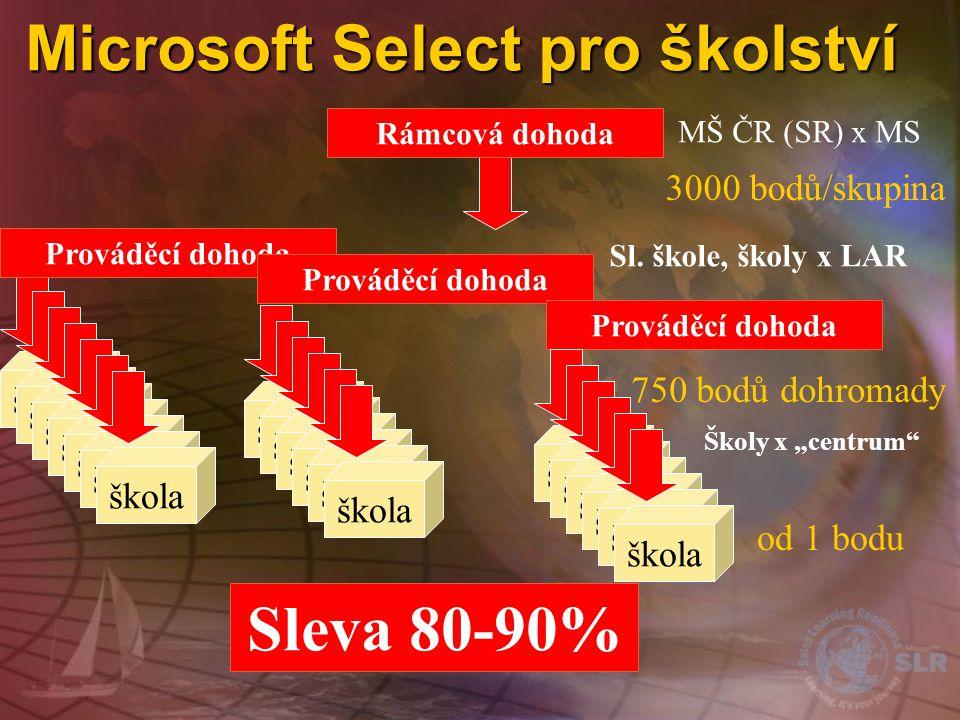 Microsoft Select pro školství