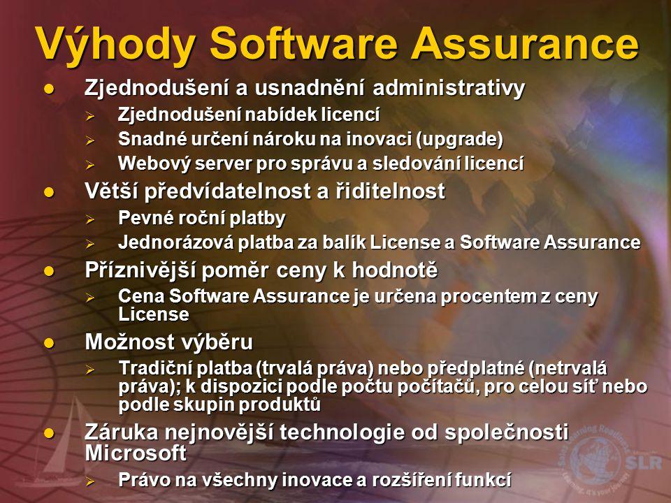 Výhody Software Assurance
