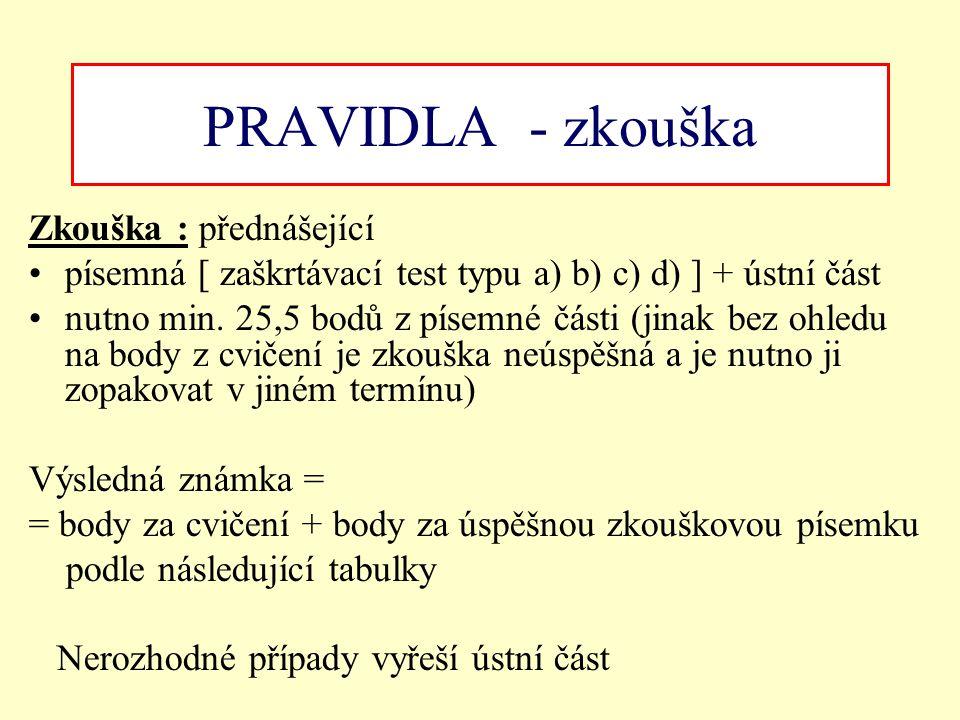 PRAVIDLA - zkouška Zkouška : přednášející