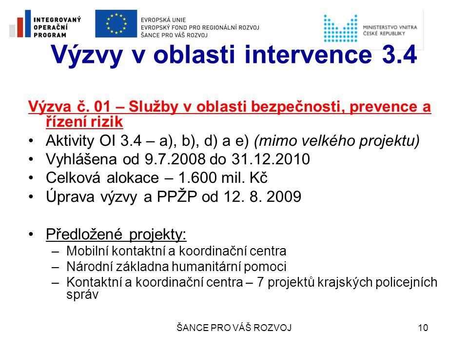 Výzvy v oblasti intervence 3.4