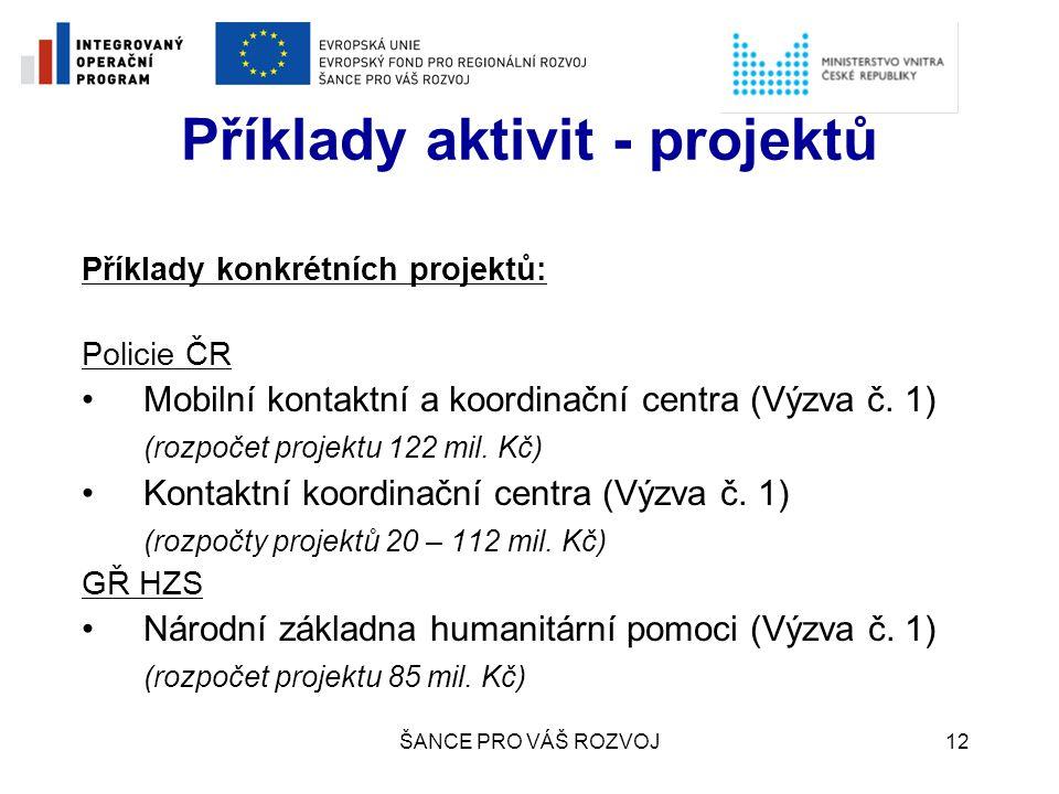 Příklady aktivit - projektů